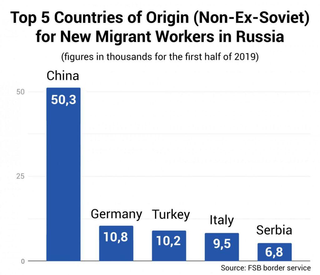 migrant-grafik2